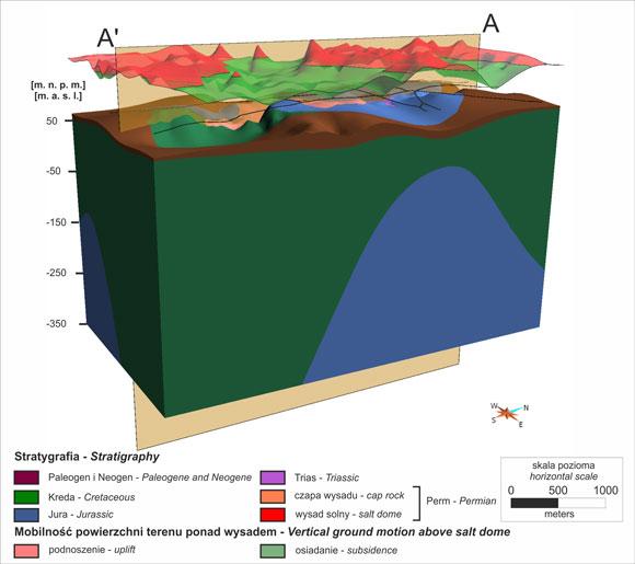http://www.pgi.gov.pl/images/geologia3d/pic/ino2_small.jpg